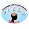 Language with the Five Senses Education Teacher Academy