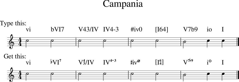 Roman Numeral Analysis | Mastering MuseScore School