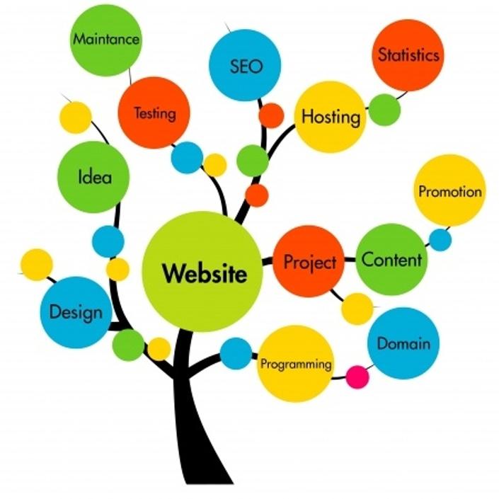Kuqm9o8jtccfpckniy5g web agency taranto gestione sito web