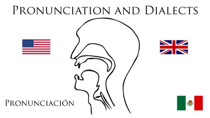 Uxcnyblhsi25tvb7wftc englishpronunciationes