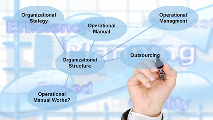 Nhi4mvkbthwpa6x1nqeo organizational structure 2