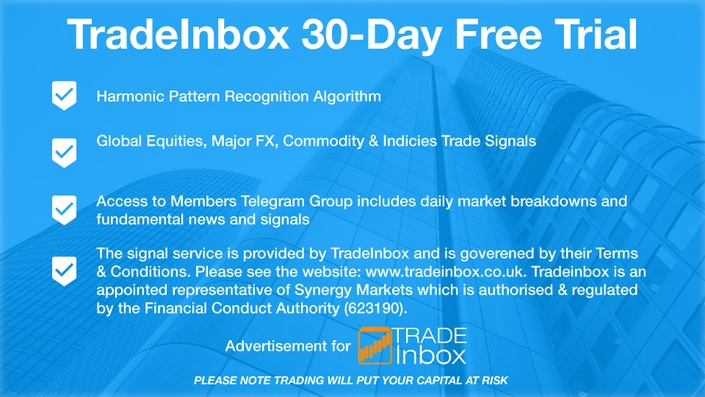 Daily Market Analysis and Signals | Educate2trade