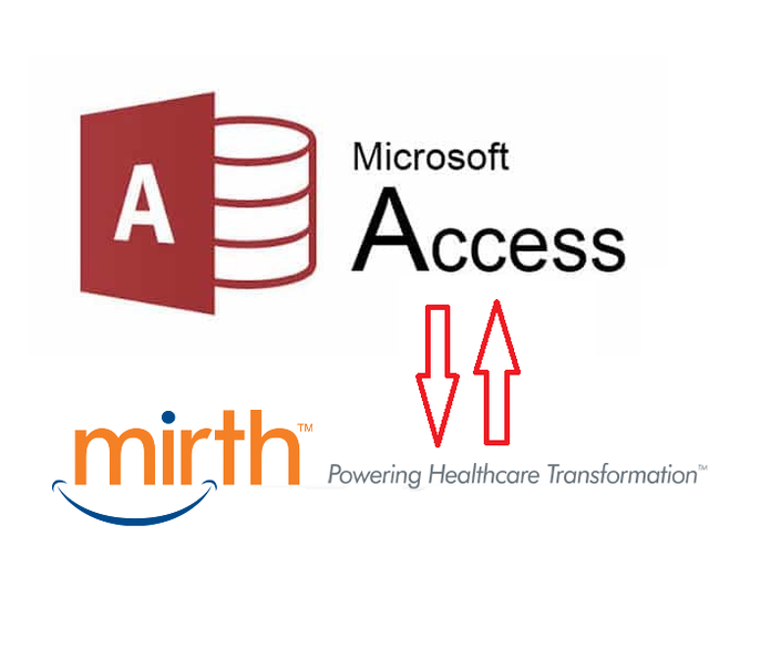 MS Access to Mirth Connect | HL7 Starter School