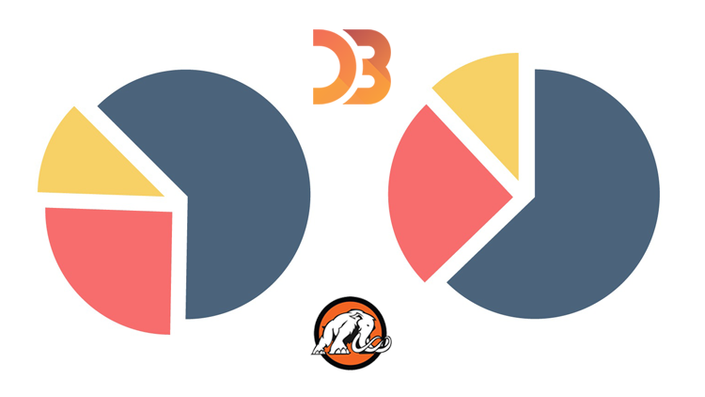 Beautiful Data Visualization Projects in D3 js for Beginners | Mammoth
