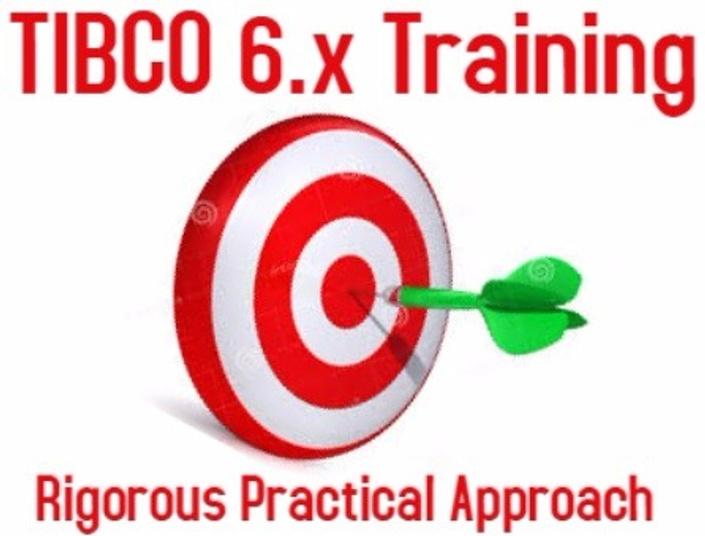 TIBCO BW 6 x Development Training | My Tibco Training