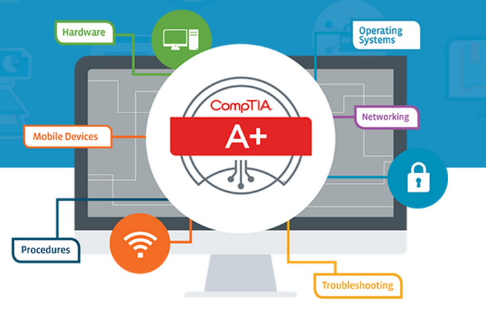 CompTIA A+ 220-901 Online Certification Course | Integrity Training