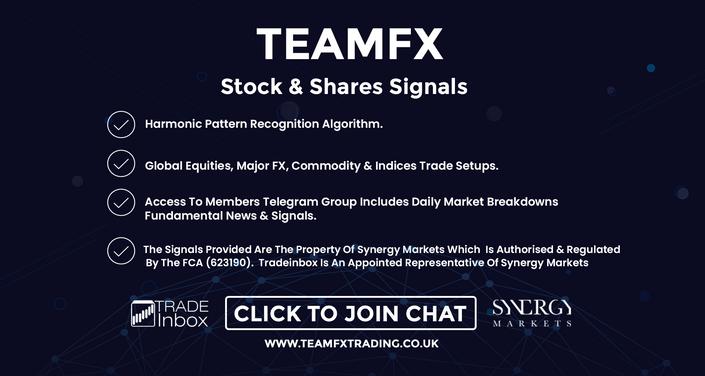 Premium Stock Signals | TeamFX