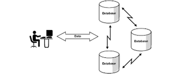 database systems  uscs104