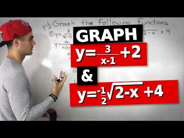 MCR3U - Grade 11 Functions | AllThingsMathematics