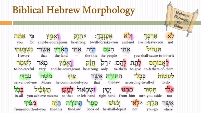 how to read and write hebrew