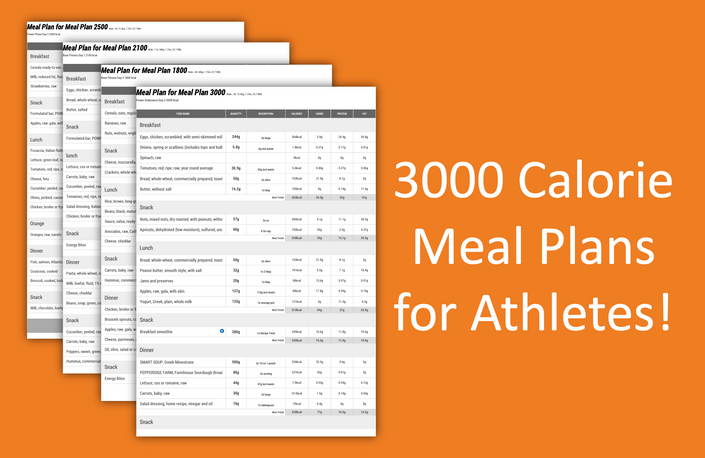 3000 Calorie Meal Plans For Athletes Real Nutrition
