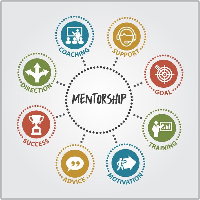 Mentorship Program | Queen Afua Wellness University