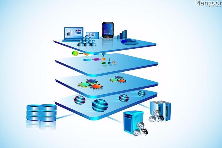 Asp net mvc web app on 3 tier architecture mvc live for Architecture 3 tiers d une application web