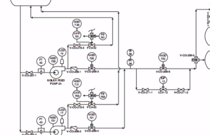 learn to read industrial piping and instrumentation diagrams