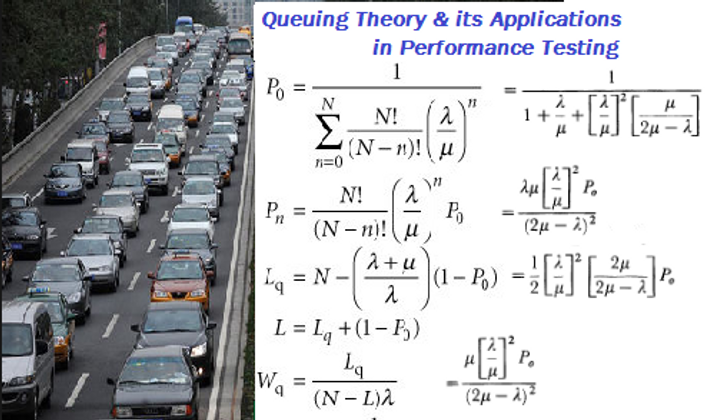 Queuing theory its applications in performance testing eliteso dukx2bokrlmcrxpnuuiu fandeluxe Choice Image